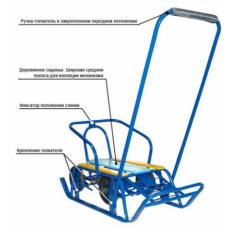санки су-7 санки-мобиль с 4-мя колесами